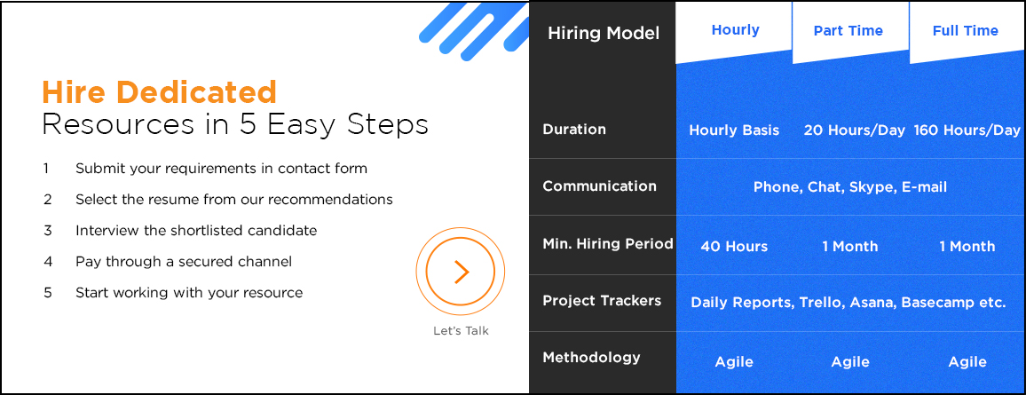 hire dedicated resource for app